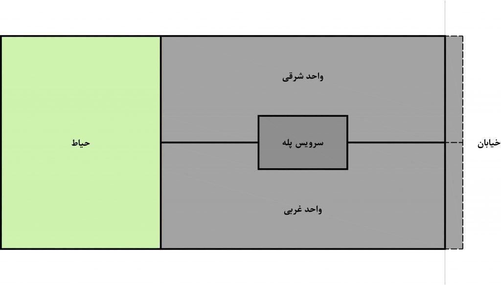 طراحی ساختمان 2واحدی