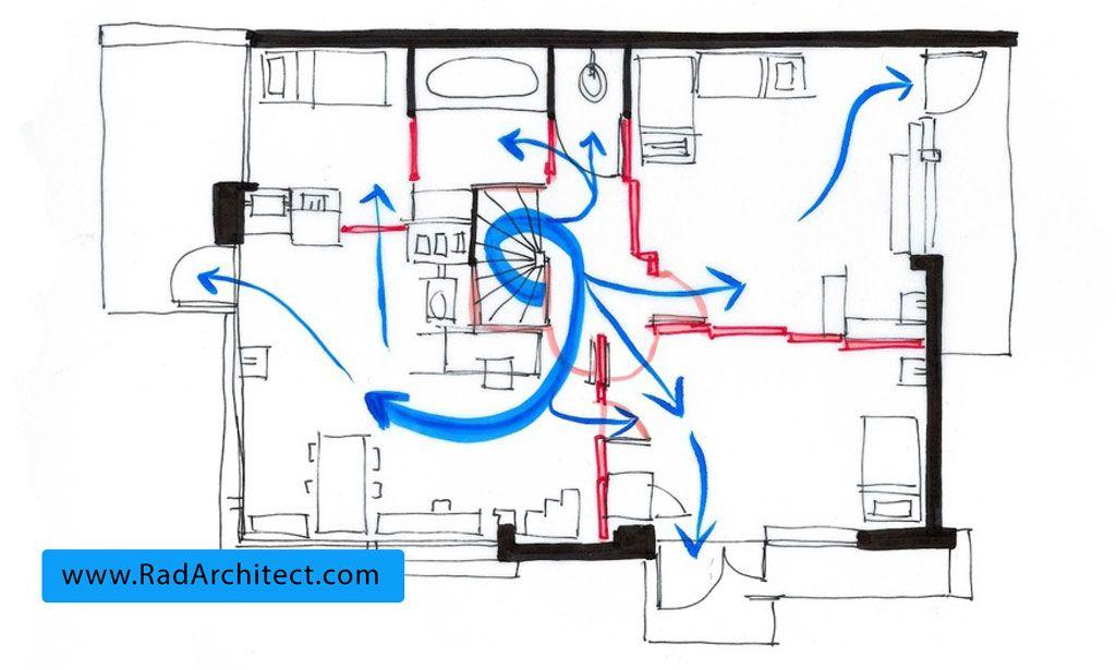 سیرکولاسیون نقشه ساختمان